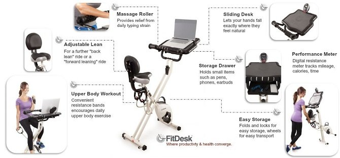 Fitdesk FDX 2.0 Desk Exercise Bike Review Additional Features